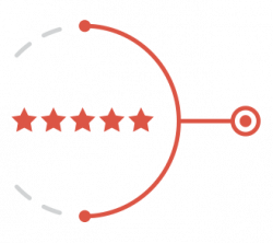 Build-up-your-online-reviews